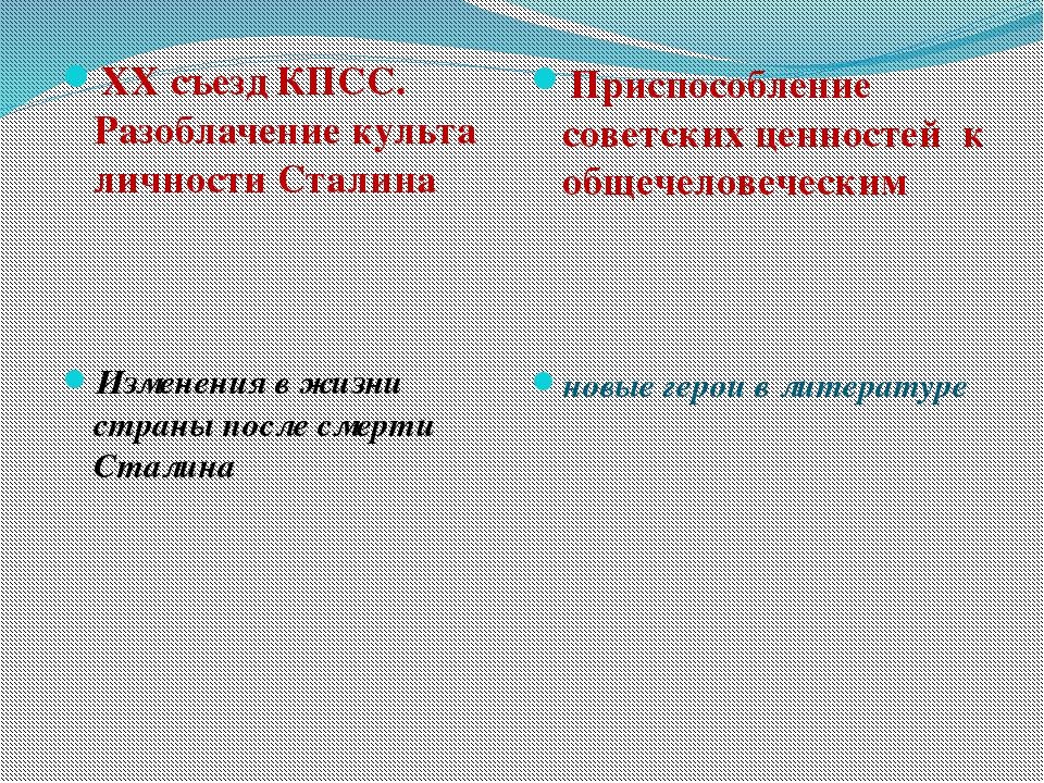 ХХ съезд КПСС. Разоблачение культа личности Сталина Изменения в жизни страны...