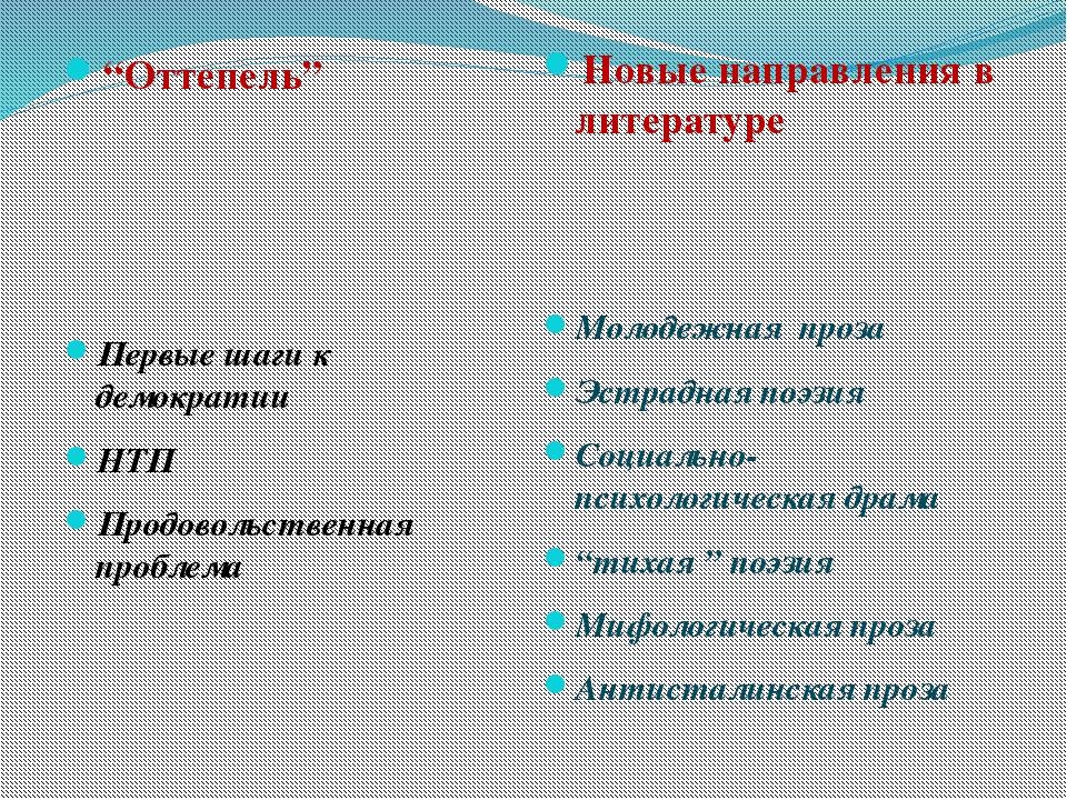 """""""Оттепель"""" Первые шаги к демократии НТП Продовольственная проблема Новые напр..."""