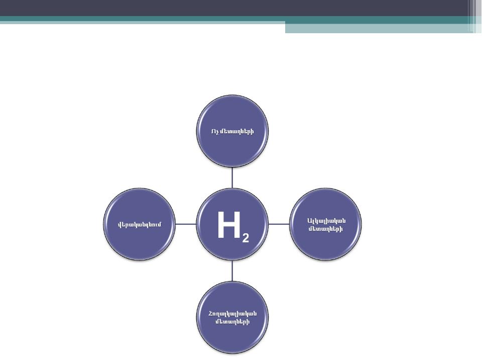 Քիմիական հատկությունները