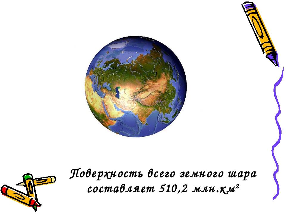 Поверхность всего земного шара составляет 510,2 млн.км2