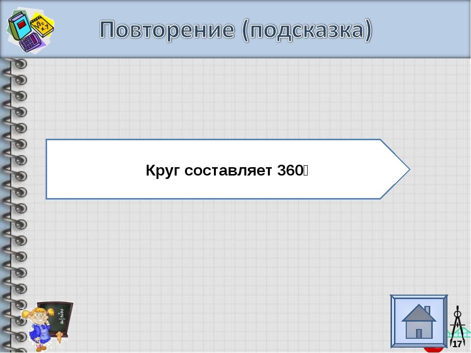 Круг составляет 360⁰ *