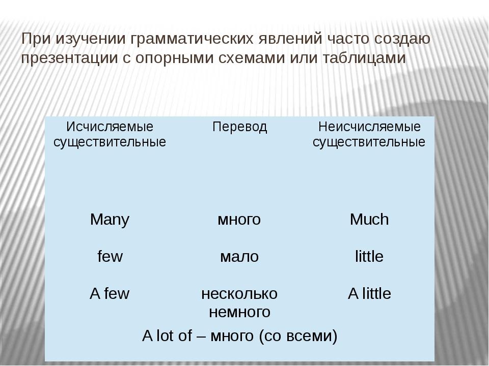 При изучении грамматических явлений часто создаю презентации с опорными схема...