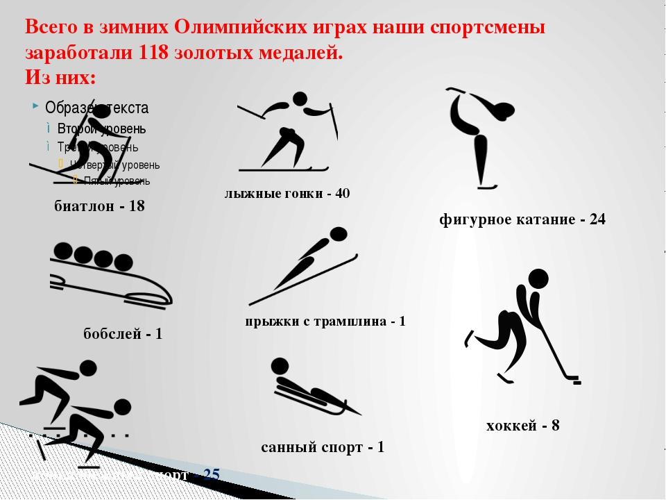 Всего в зимних Олимпийских играх наши спортсмены заработали 118 золотых медал...