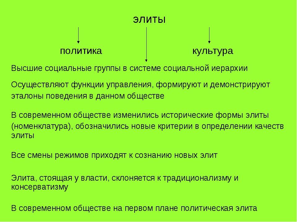 элиты политика культура Высшие социальные группы в системе социальной иерархи...