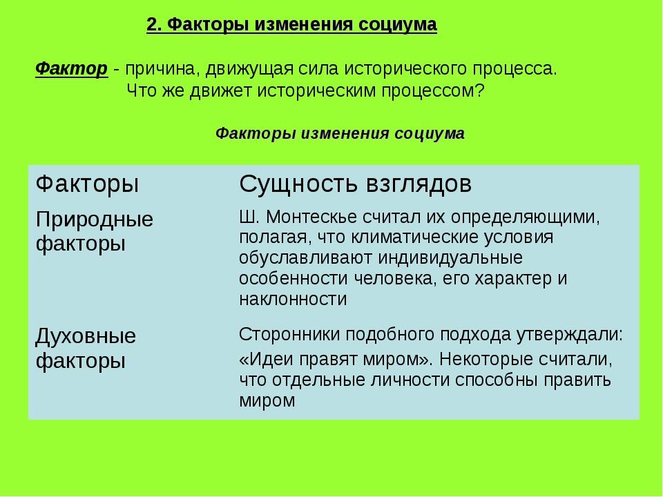 2. Факторы изменения социума Фактор - причина, движущая сила исторического п...