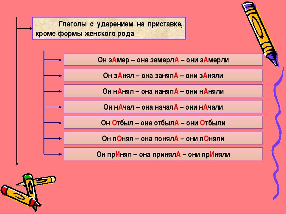 Глаголы с ударением на приставке, кроме формы женского рода Он зАмер – она з...