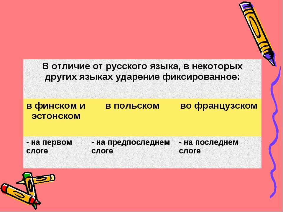 В отличие от русского языка, в некоторых других языках ударение фиксированное...