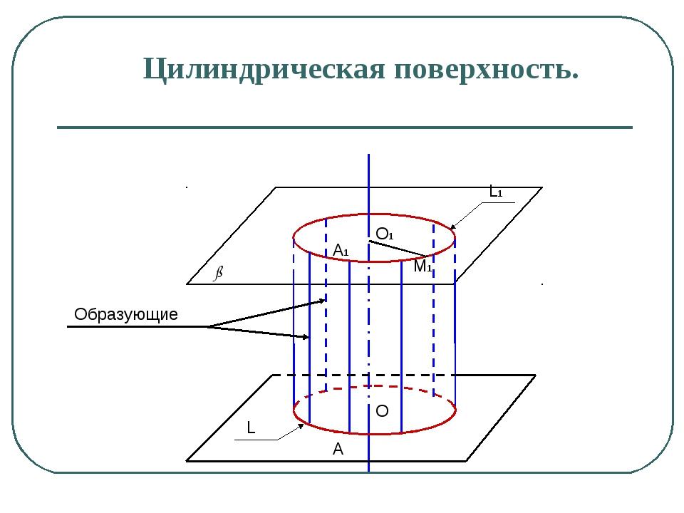 Цилиндрическая поверхность. Образующие L L1 O1 O A1 A M1 ß α
