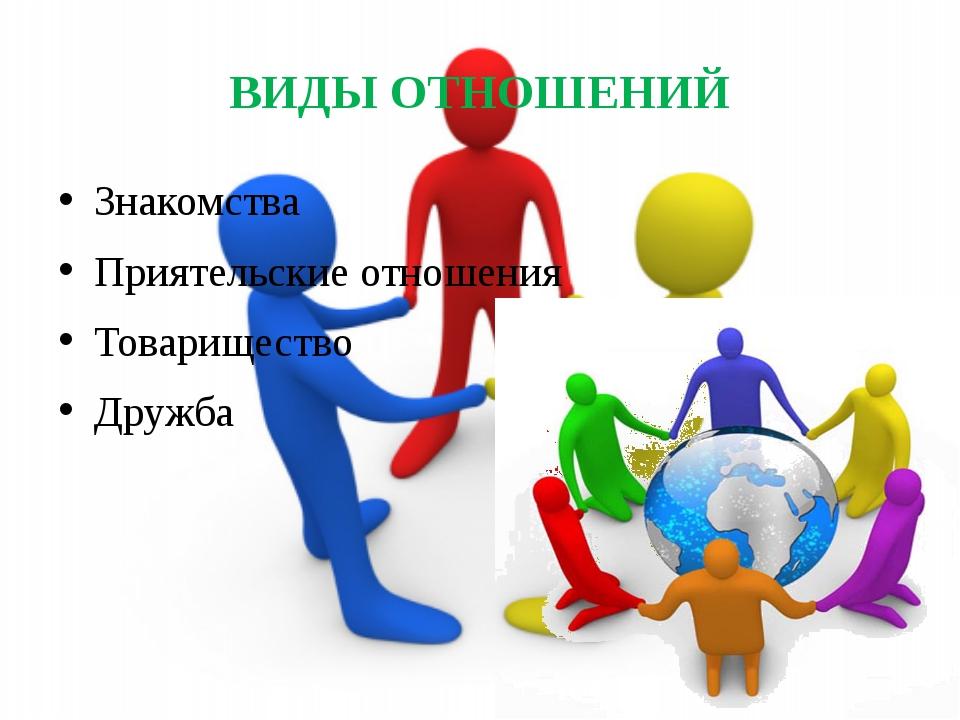 ВИДЫ ОТНОШЕНИЙ Знакомства Приятельские отношения Товарищество Дружба