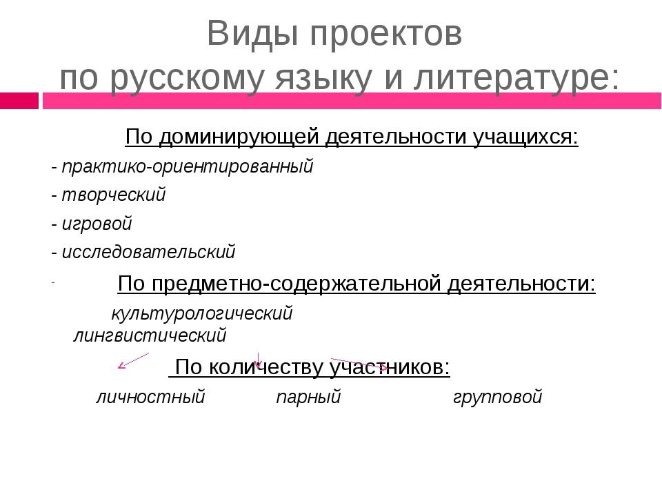 Виды проектов по русскому языку и литературе: По доминирующей деятельности уч...