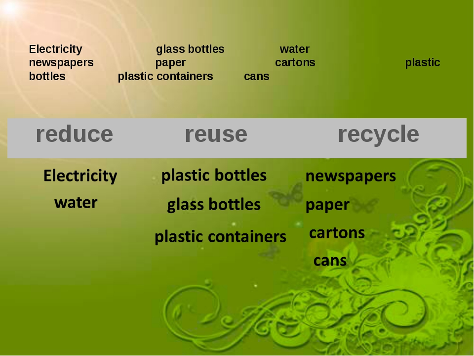 Electricity glass bottles water newspapers paper cartons plastic bottles plas...