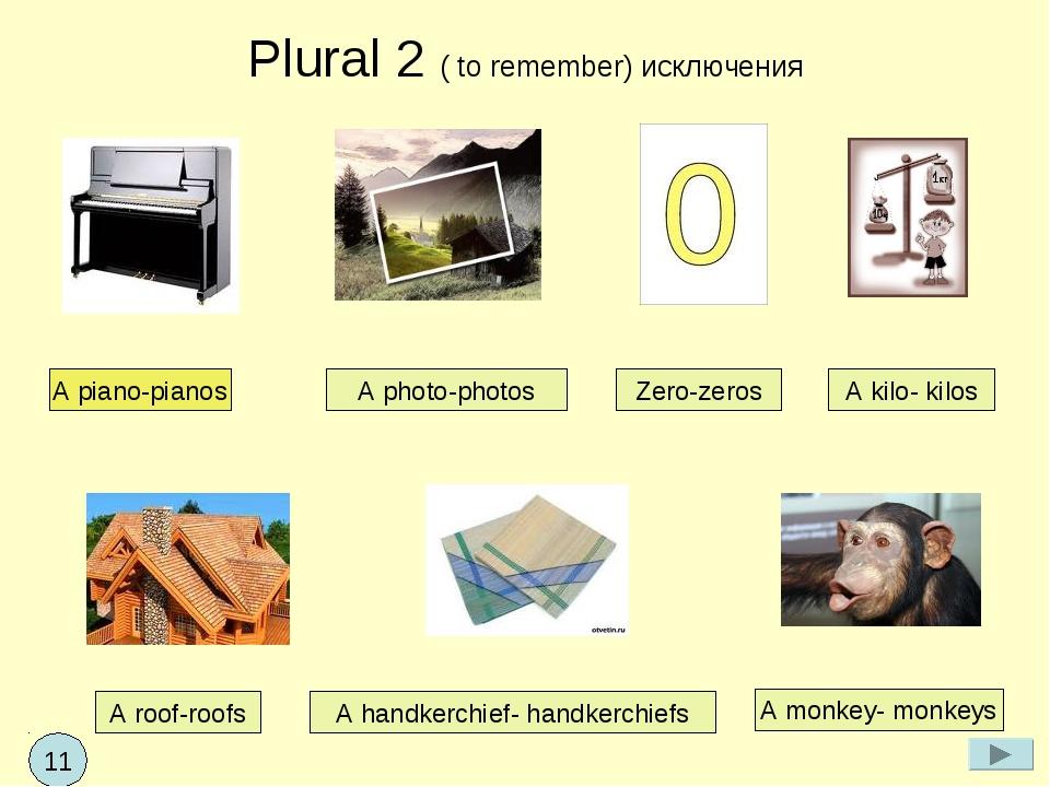Plural 2 ( to remember) исключения A piano-pianos A handkerchief- handkerchie...