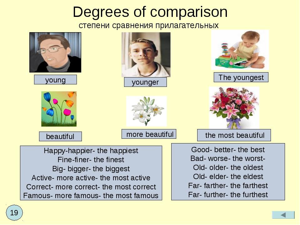 Degrees of comparison степени сравнения прилагательных young younger The youn...