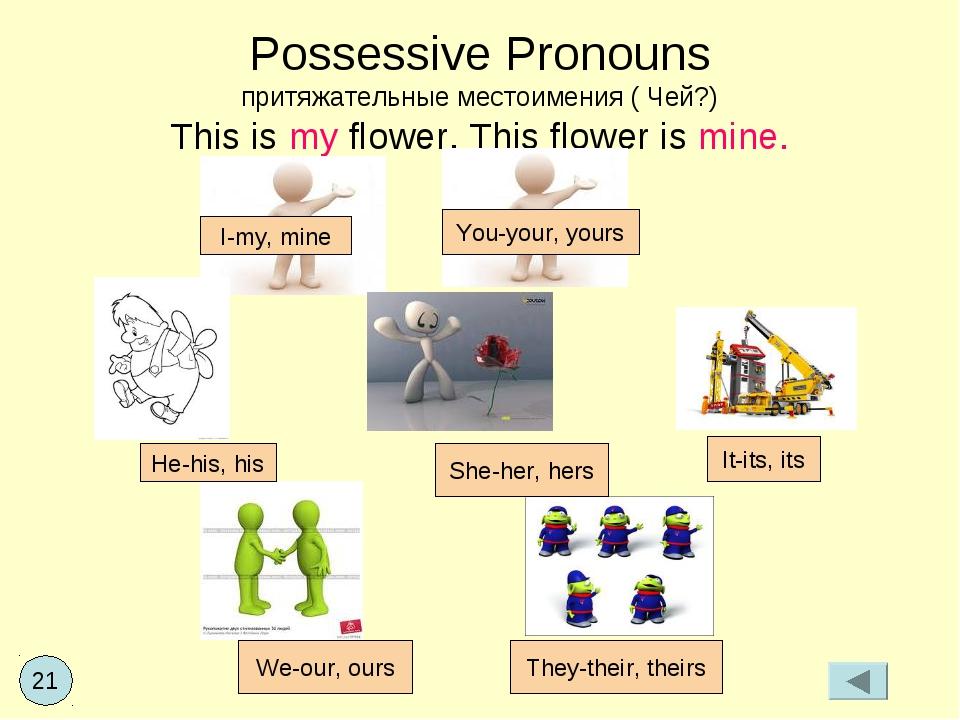 Possessive Pronouns притяжательные местоимения ( Чей?) This is my flower. Thi...