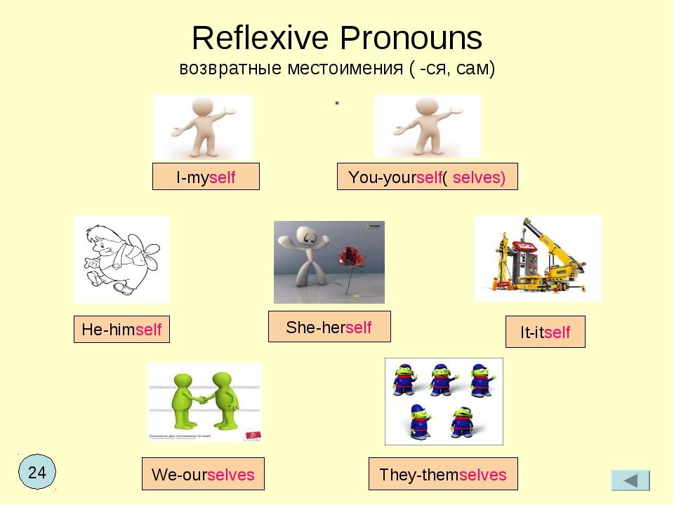 Reflexive Pronouns возвратные местоимения ( -ся, сам) . I-myself You-yourself...