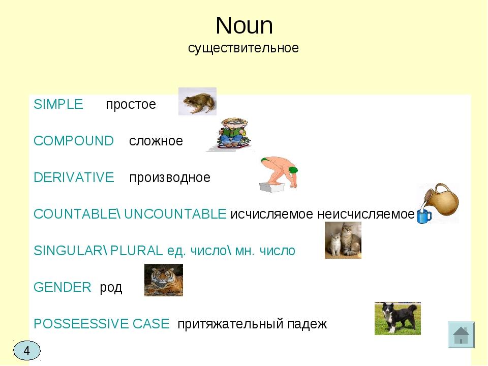 Noun существительное SIMPLE простое COMPOUND сложное DERIVATIVE производное C...