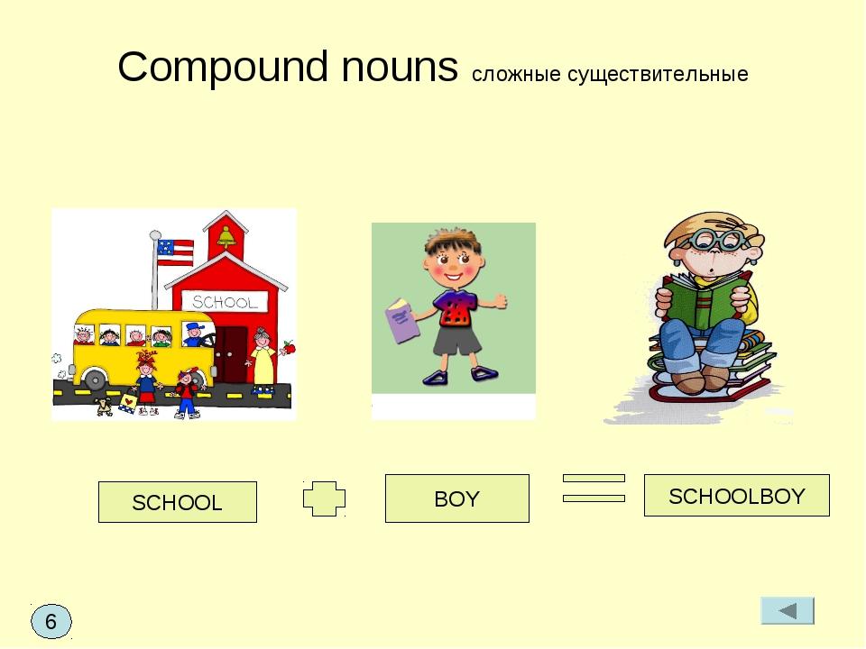 Compound nouns сложные существительные SCHOOL BOY SCHOOLBOY 6