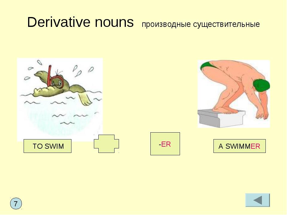 Derivative nouns производные существительные -ER TO SWIM A SWIMMER 7