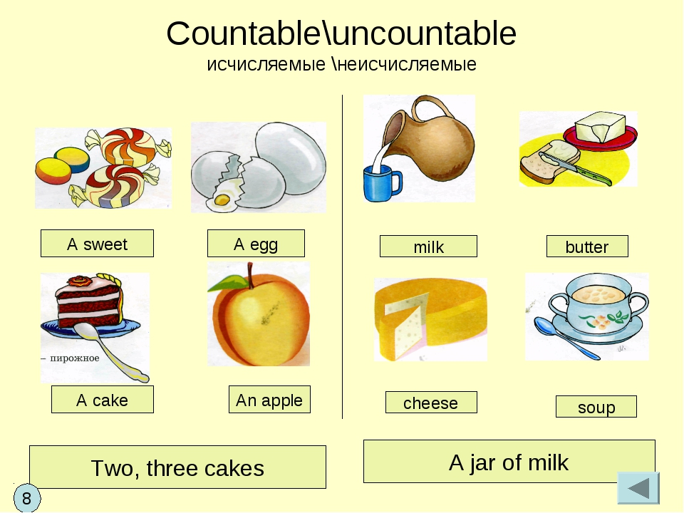 Countable\uncountable исчисляемые \неисчисляемые A sweet A egg A cake An appl...