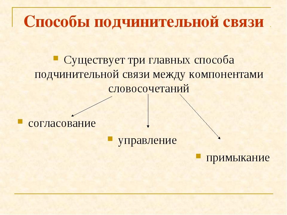 Способы подчинительной связи Существует три главных способа подчинительной св...