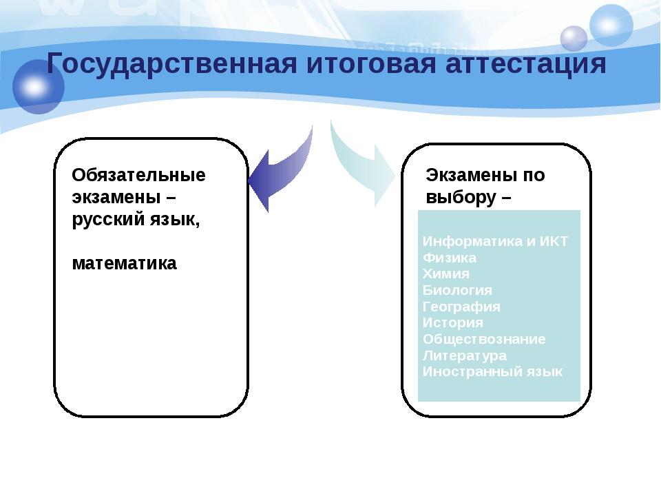 Государственная итоговая аттестация Обязательные экзамены – русский язык, мат...