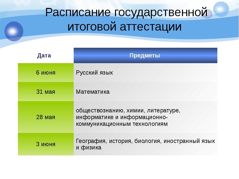 Расписание государственной итоговой аттестации Дата Предметы 6 июня Русский я...