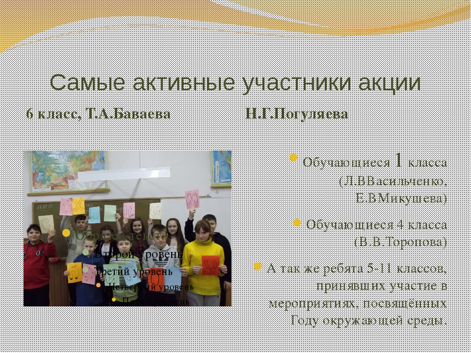 Самые активные участники акции 6 класс, Т.А.Баваева Н.Г.Погуляева Обучающиеся...