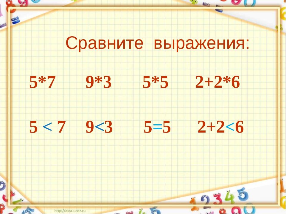 5*7 9*3 5*5 2+2*6 Сравните выражения: 5 < 7 9