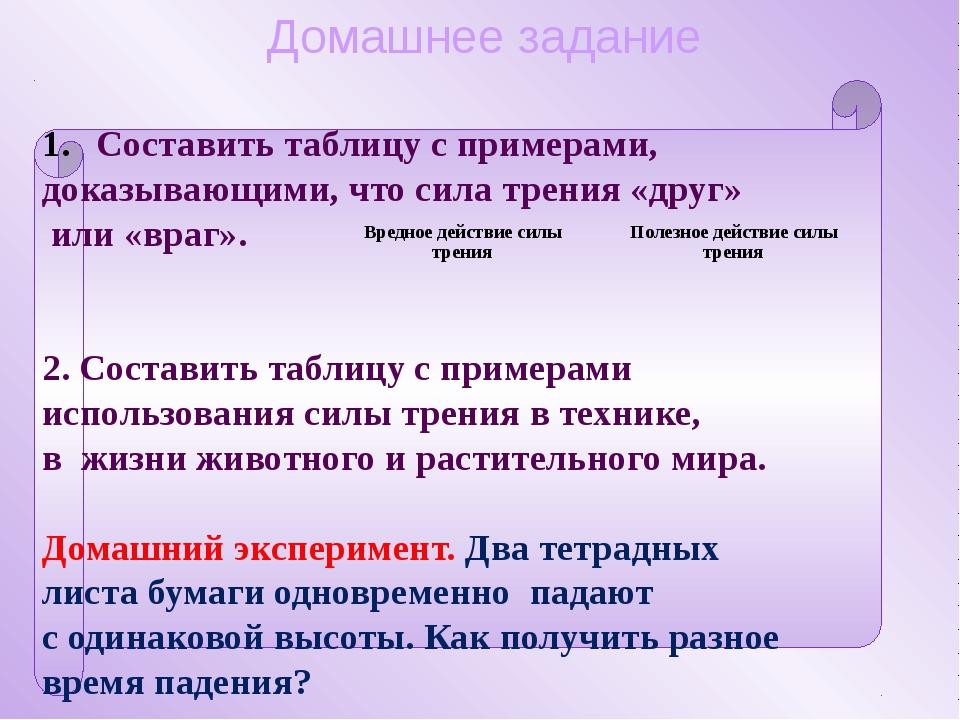Составить таблицу с примерами, доказывающими, что сила трения «друг» или «вр...