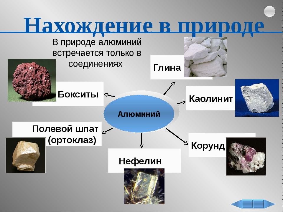 Взаимодействие со щелочами Химические свойства Алюминий активно взаимодейств...