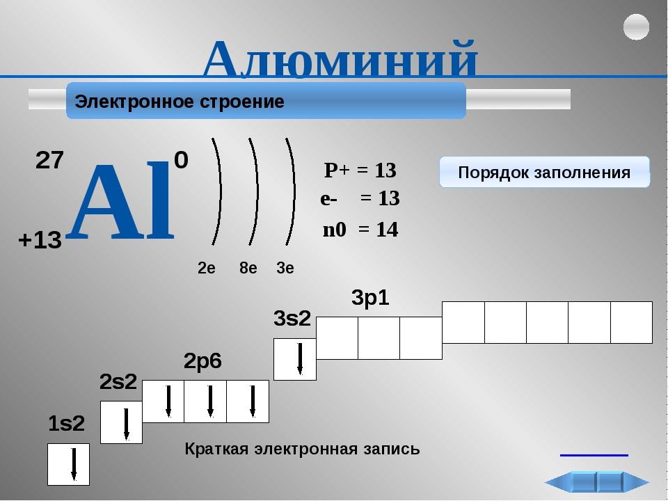 Электронное строение 27 Аl +13 0 2e 8e 3e 1s2 2s2 2p6 3s2 3p1 Краткая электр...