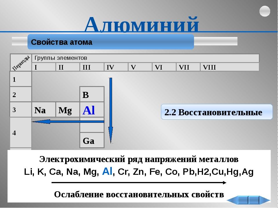 Взаимодействие с оксидами металлов Химические свойства Алюминий – сильный во...