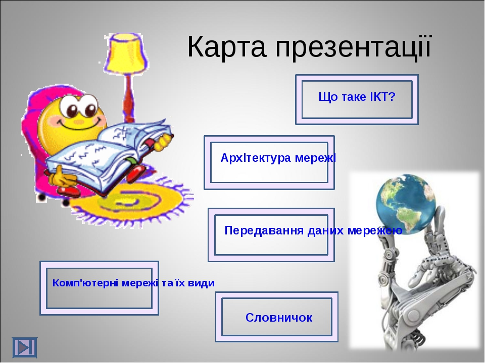 Карта презентації Що таке ІКТ? Комп'ютерні мережі та їх види Словничок Архіте...