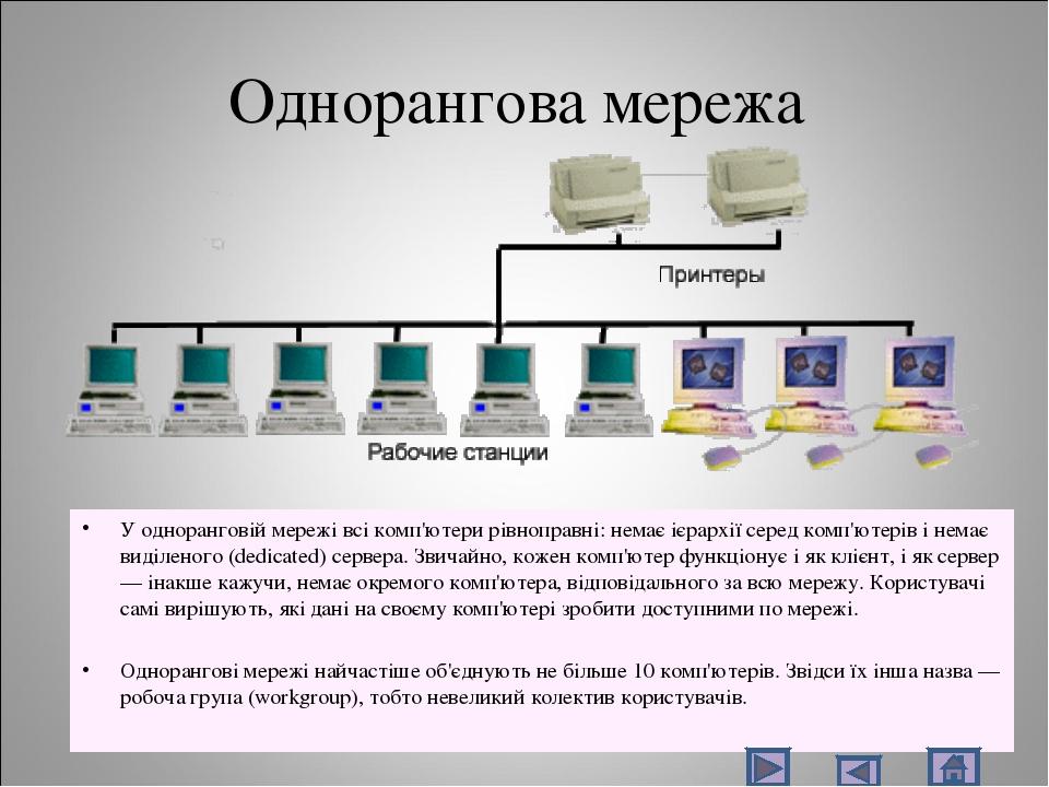 Однорангова мережа У одноранговій мережі всі комп'ютери рівноправні: немає іє...