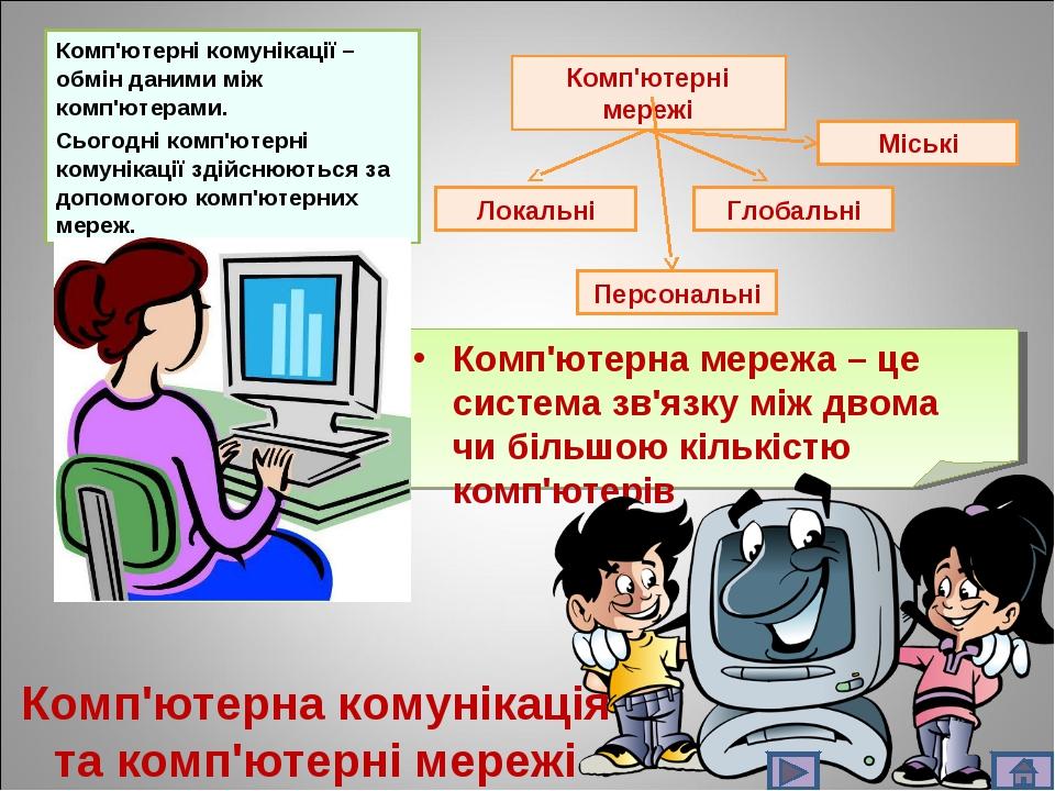 Комп'ютерна комунікація та комп'ютерні мережі Комп'ютерна мережа – це система...