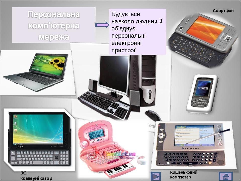 3G-коммунікатор Кишеньковий комп'ютер Смартфон Будується навколо людини й об'...
