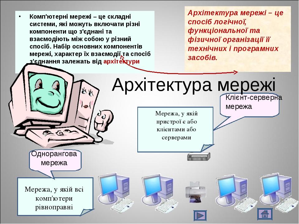 Архітектура мережі Комп'ютерні мережі – це складні системи, які можуть включа...
