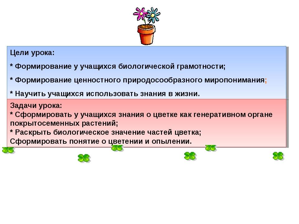 Цели урока: * Формирование у учащихся биологической грамотности; * Формирован...