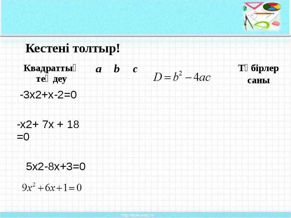 Кестені толтыр! Квадраттық теңдеу a b c Түбірлер саны -3x2+х-2=0 -x2+ 7x + 18...