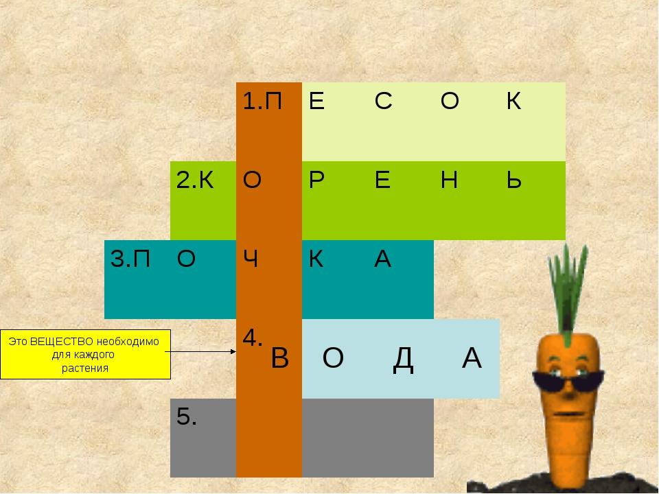 Это ВЕЩЕСТВО необходимо для каждого растения В О Д А 1.ПЕСОК 2.КОРЕ...