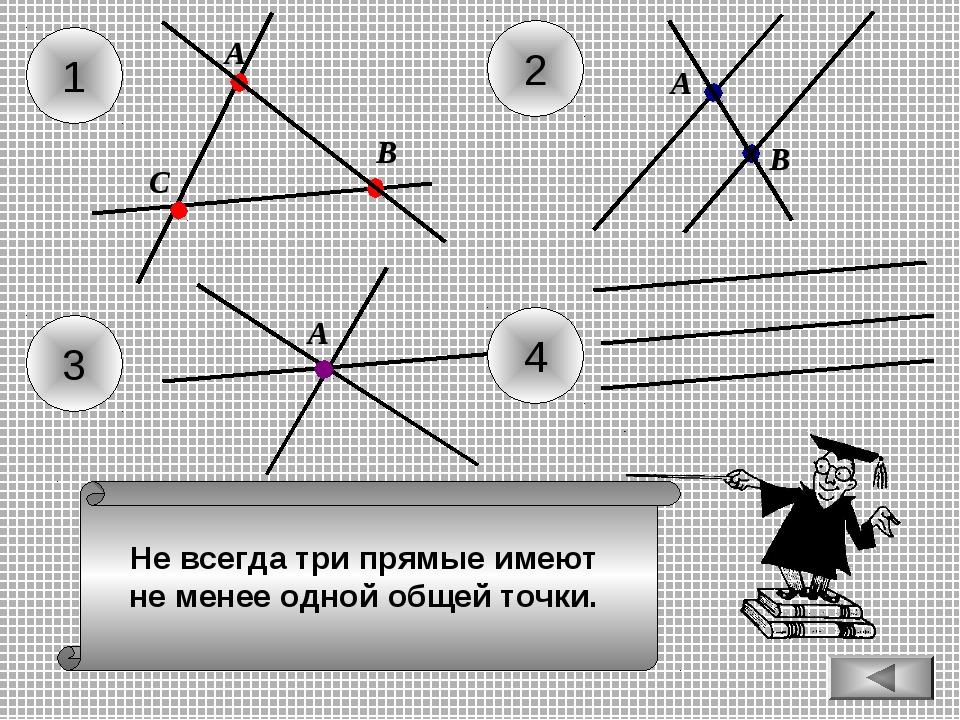 Не всегда три прямые имеют не менее одной общей точки. 1 2 С А В А В 3 А 4