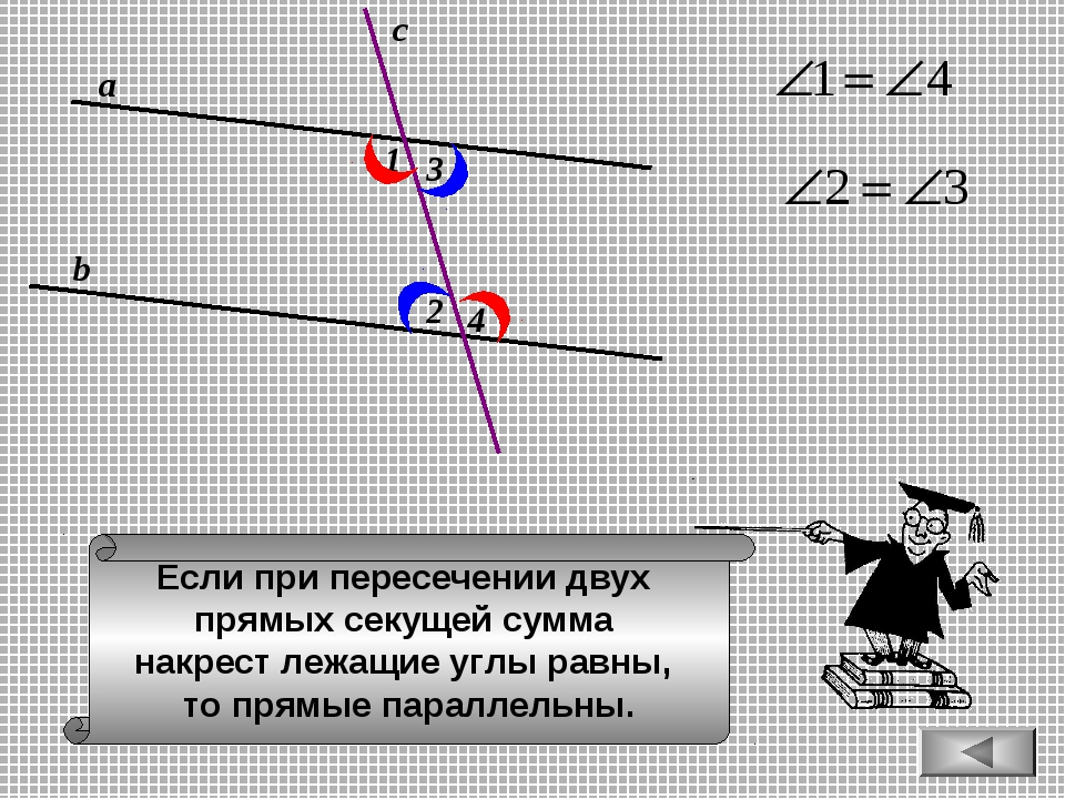 Если при пересечении двух прямых секущей сумма накрест лежащие углы равны, то...