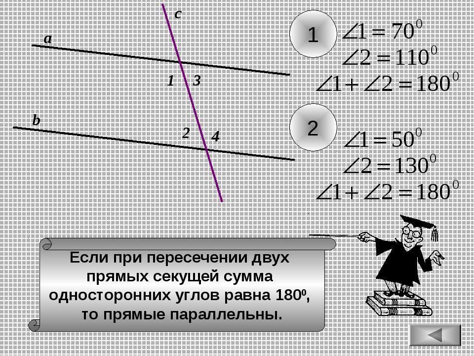Если при пересечении двух прямых секущей сумма односторонних углов равна 1800...