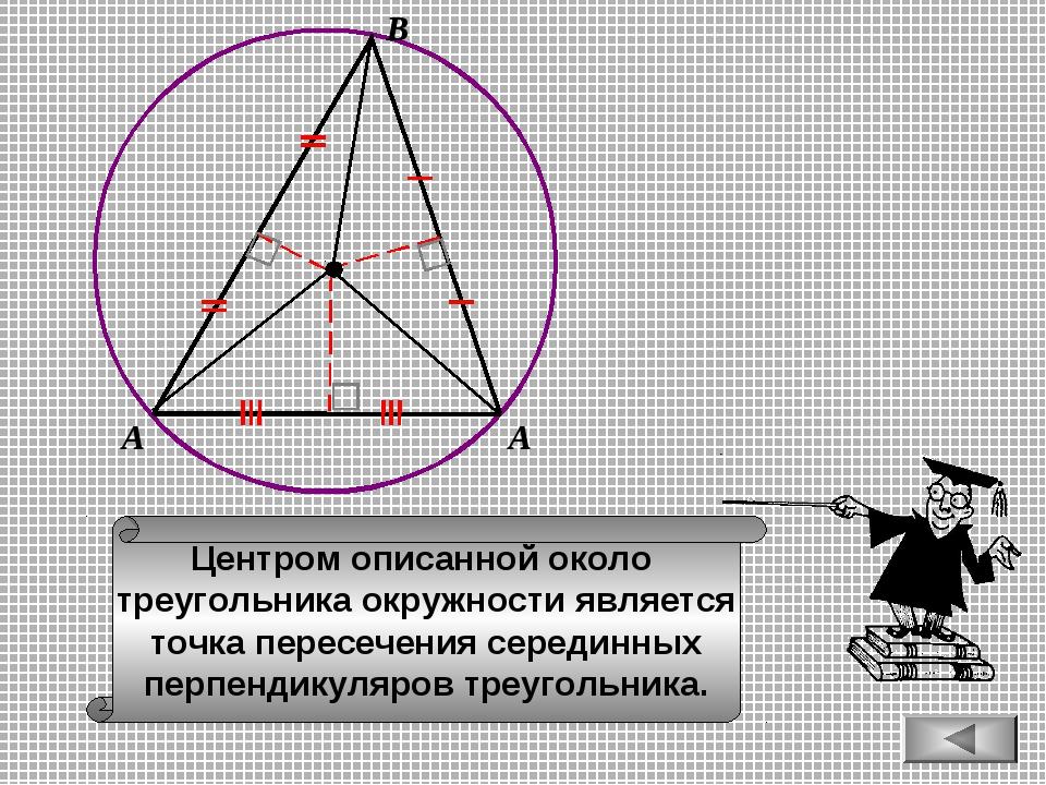 В Центром описанной около треугольника окружности является точка пересечения...