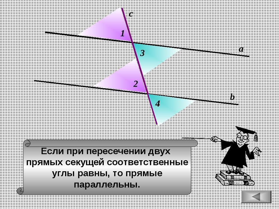 Если при пересечении двух прямых секущей соответственные углы равны, то прямы...
