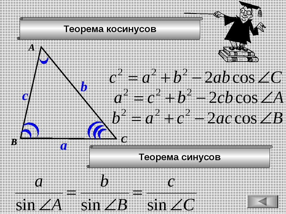 Теорема косинусов А В С a b c Теорема синусов