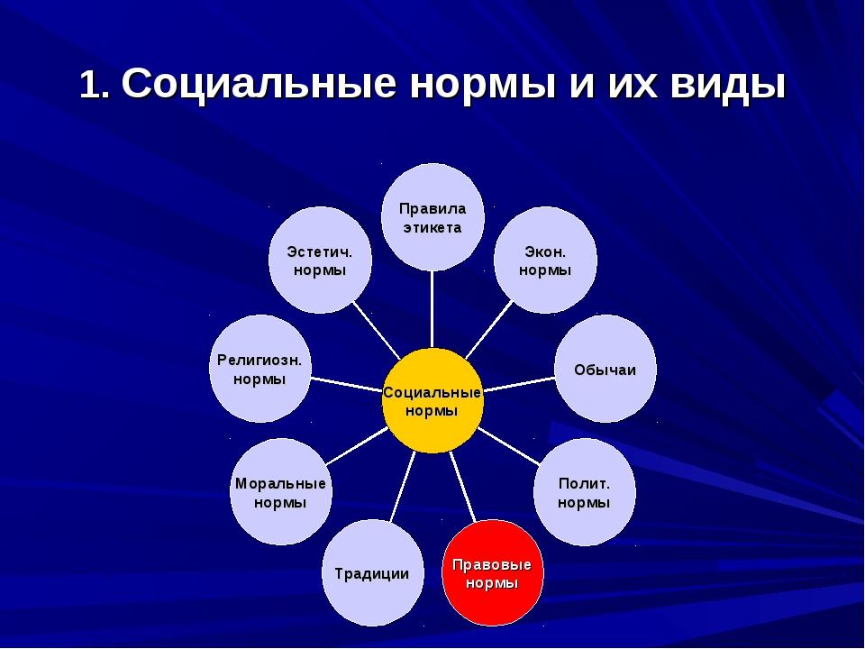 1. Социальные нормы и их виды