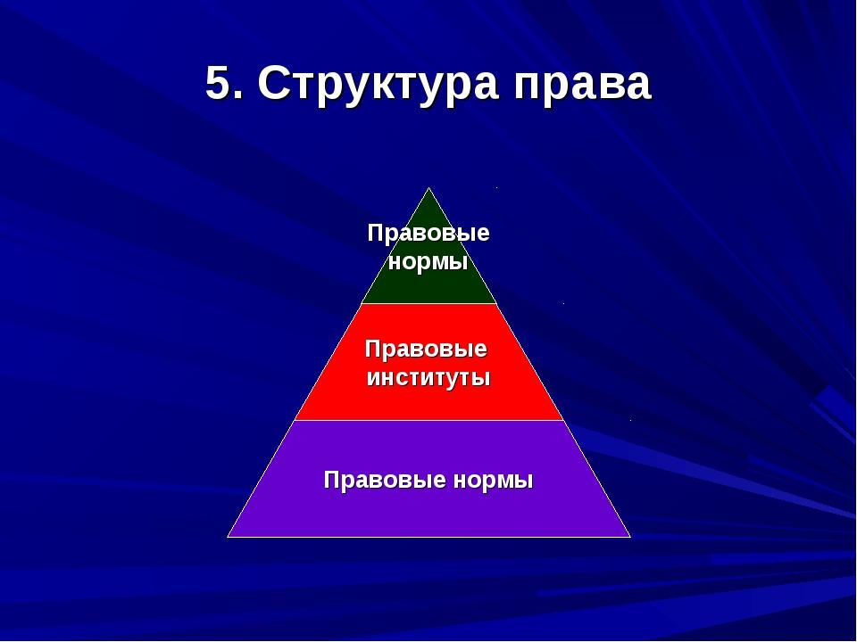 5. Структура права