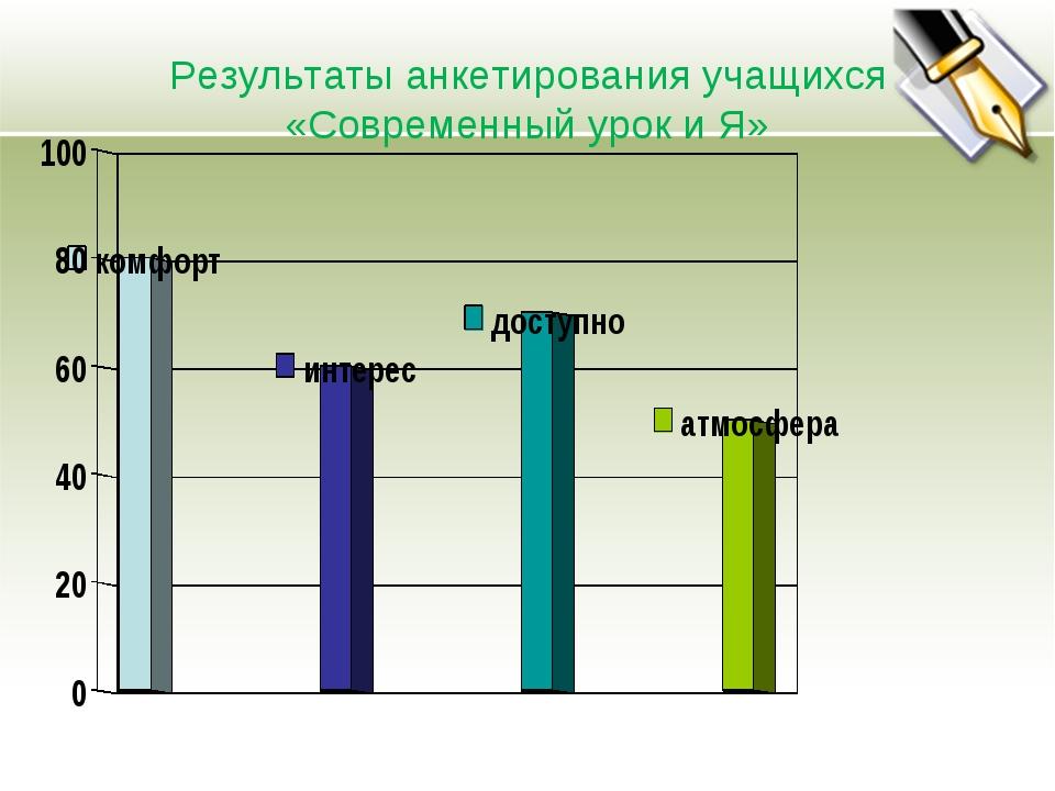 Результаты анкетирования учащихся «Современный урок и Я»
