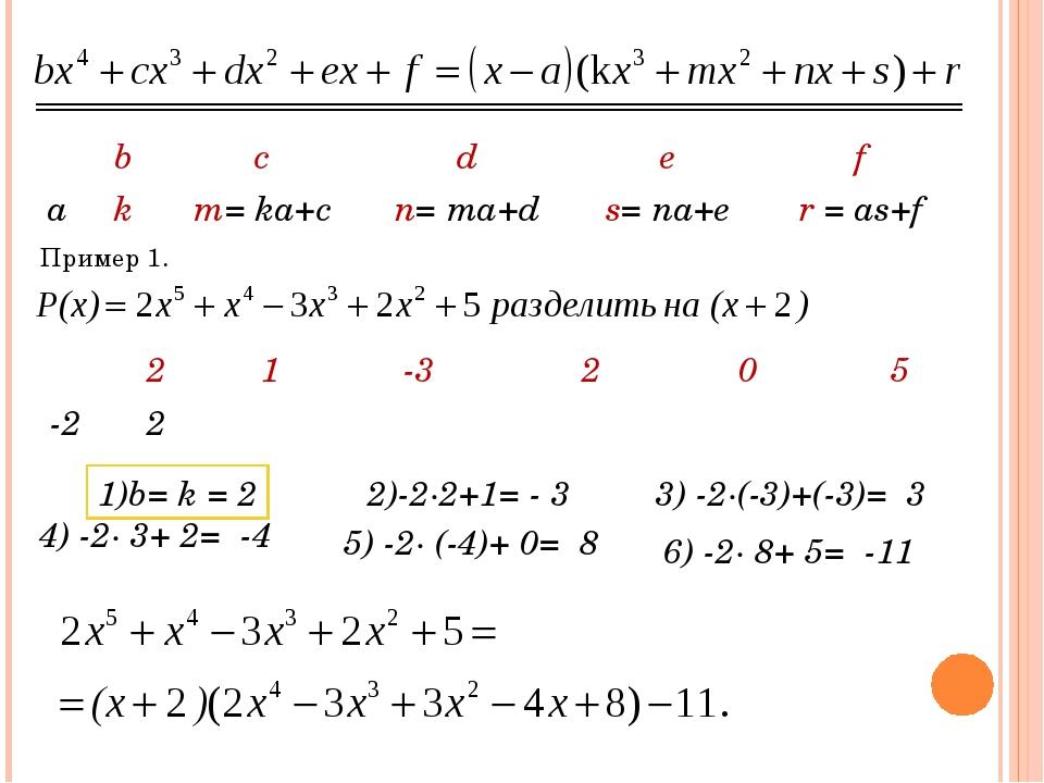 Пример 1. 2)-2·2+1= - 3 3) -2·(-3)+(-3)= 3 4) -2· 3+ 2= -4 5) -2· (-4)+ 0= 8...
